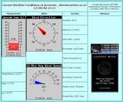 Inverurie Weather Station Aberdeenshire